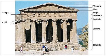 tempio dorico, Grecia